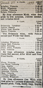 June 25 1897 Violas placing